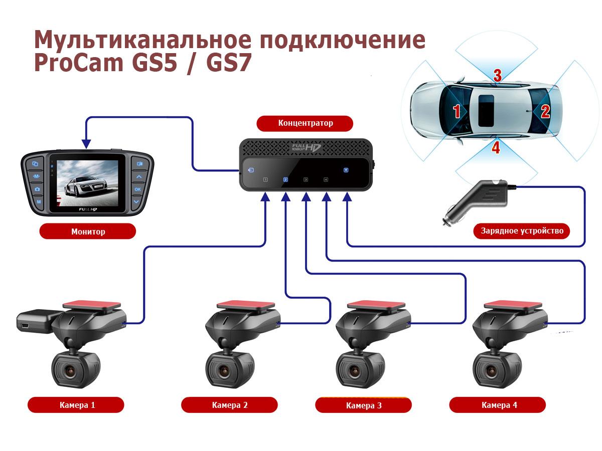 ProCam GS5 обзор